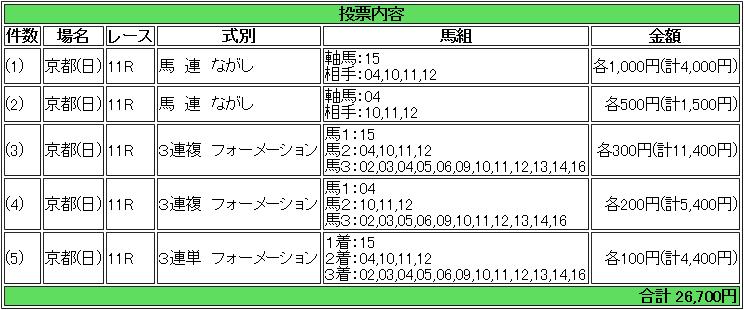 f:id:yu-ichi211:20171022023944p:plain