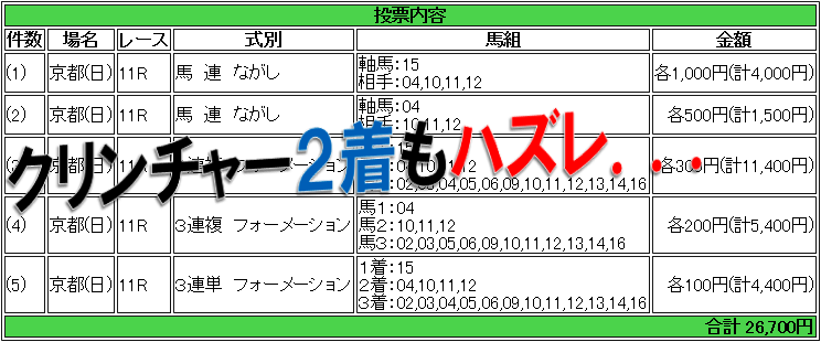 f:id:yu-ichi211:20171026032825p:plain