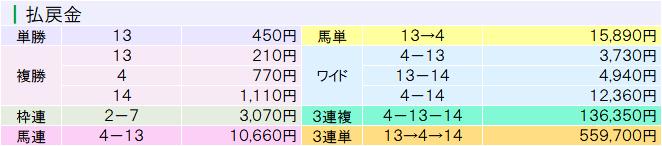 f:id:yu-ichi211:20171026033021p:plain