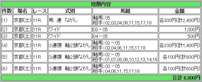 f:id:yu-ichi211:20171028010104p:plain