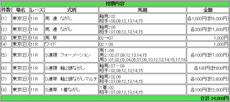 f:id:yu-ichi211:20171029015639p:plain