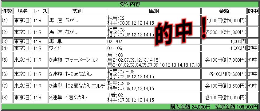 f:id:yu-ichi211:20171029235138p:plain