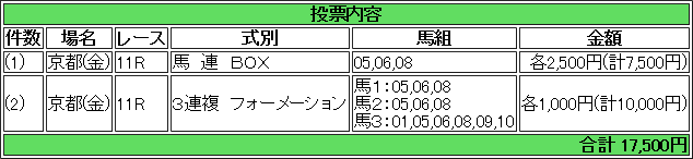 f:id:yu-ichi211:20171103031408p:plain