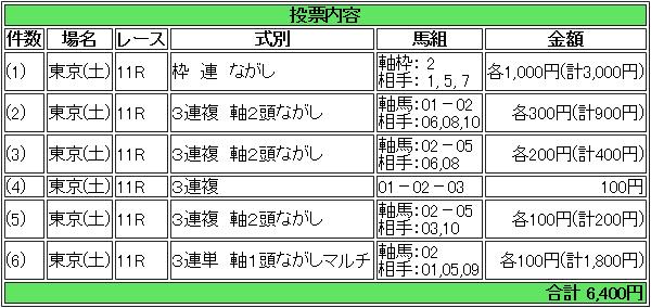 f:id:yu-ichi211:20171104034820p:plain