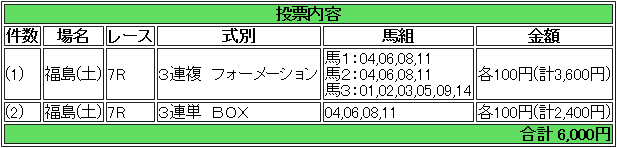 f:id:yu-ichi211:20171104035208p:plain