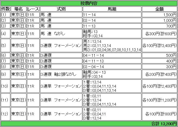 f:id:yu-ichi211:20171105035228p:plain