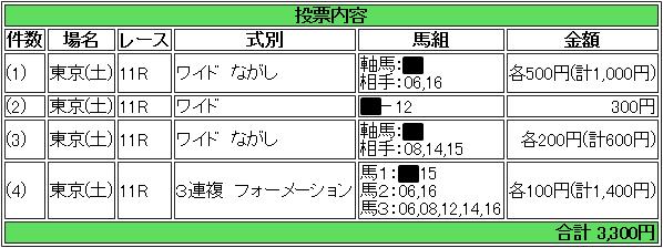 f:id:yu-ichi211:20171111023047p:plain