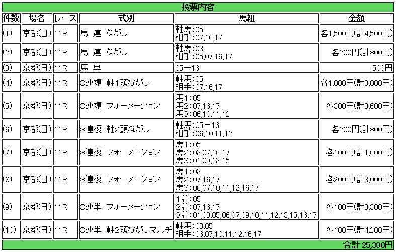 f:id:yu-ichi211:20171112005316p:plain