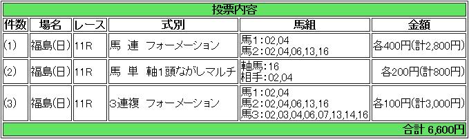 f:id:yu-ichi211:20171112005510p:plain
