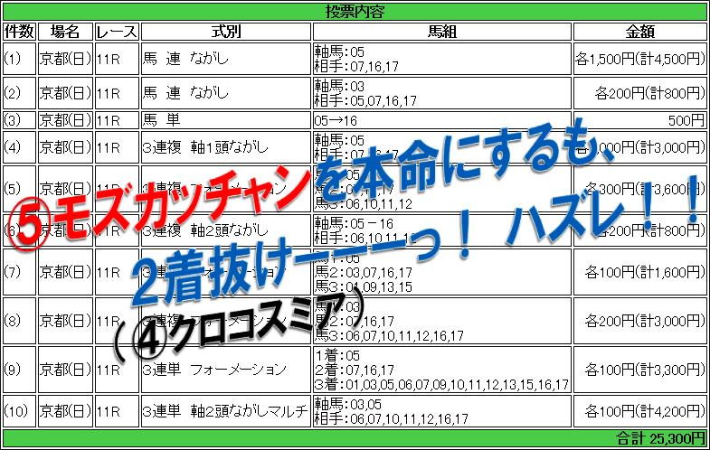 f:id:yu-ichi211:20171114024328p:plain