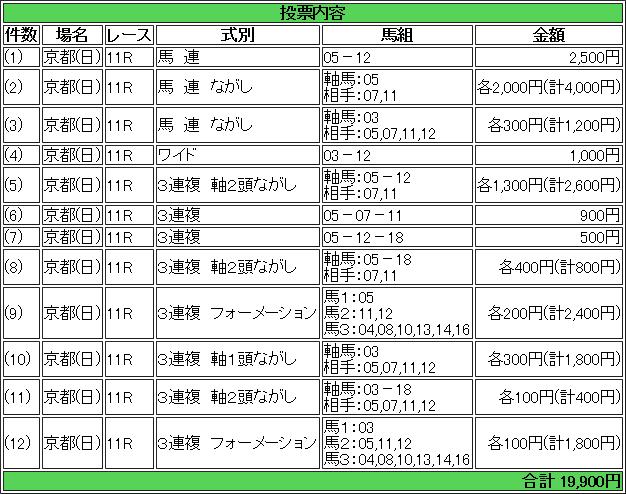 f:id:yu-ichi211:20171119050903p:plain