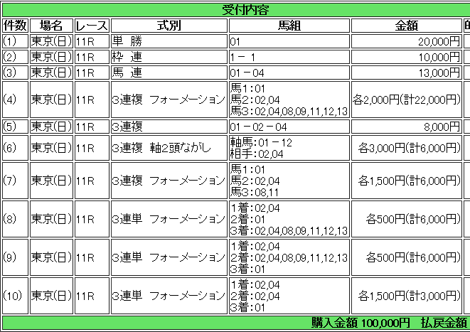 f:id:yu-ichi211:20171126011215p:plain