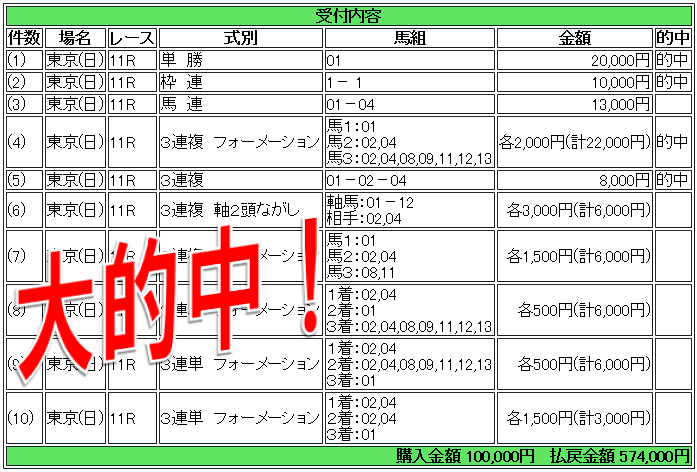f:id:yu-ichi211:20171126225738p:plain