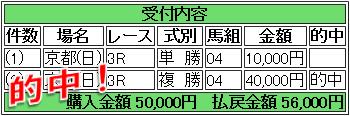 f:id:yu-ichi211:20171126230528p:plain