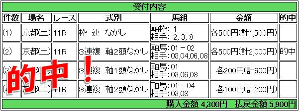 f:id:yu-ichi211:20171126230744p:plain
