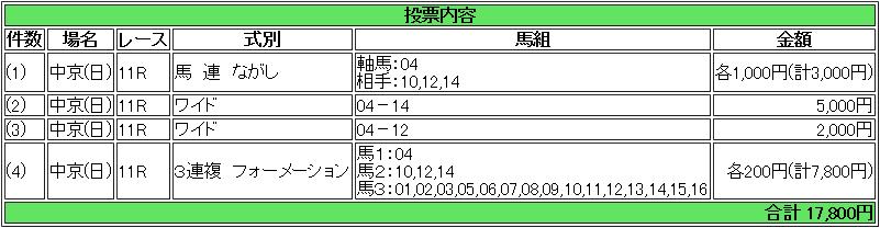 f:id:yu-ichi211:20171202222118p:plain