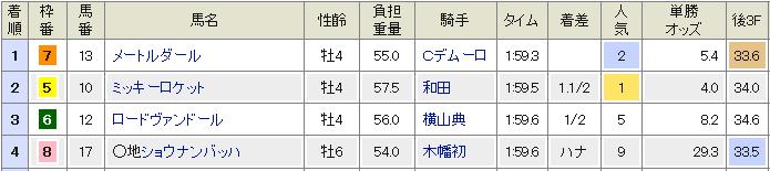 f:id:yu-ichi211:20171210025110p:plain