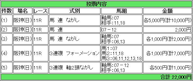 f:id:yu-ichi211:20171210030029p:plain
