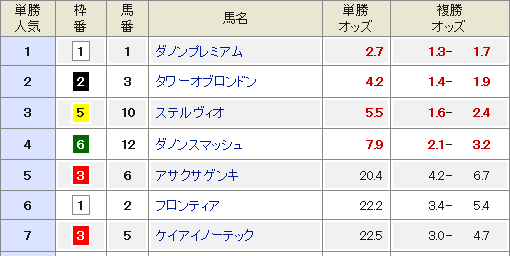 f:id:yu-ichi211:20171217051944p:plain