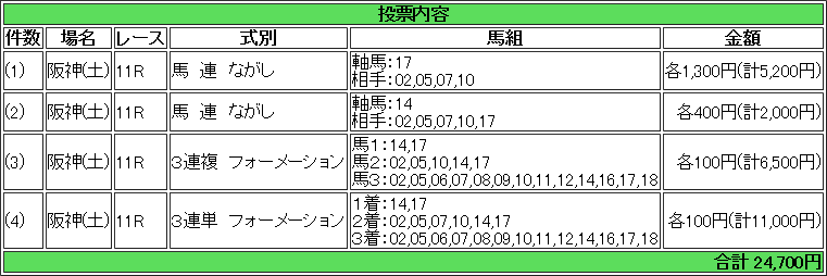 f:id:yu-ichi211:20171223020234p:plain
