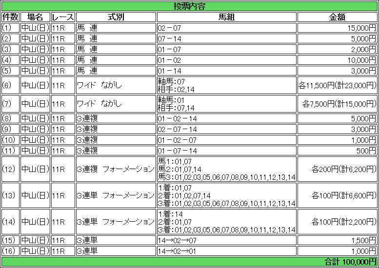 f:id:yu-ichi211:20171224032642p:plain