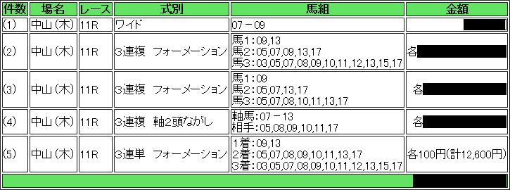 f:id:yu-ichi211:20171228035746p:plain