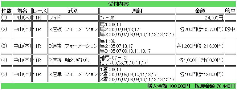 f:id:yu-ichi211:20171230051744p:plain