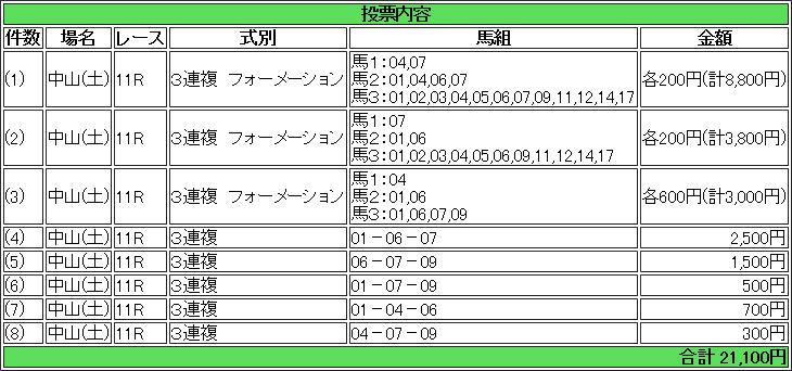 f:id:yu-ichi211:20180106062358p:plain