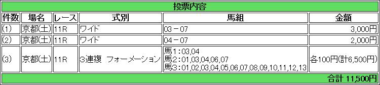 f:id:yu-ichi211:20180106062855p:plain