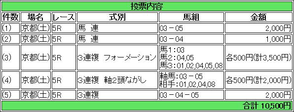 f:id:yu-ichi211:20180106063208p:plain