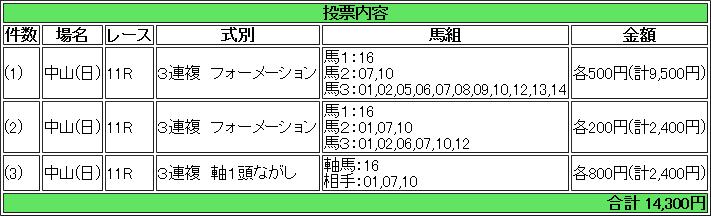 f:id:yu-ichi211:20180107051139p:plain