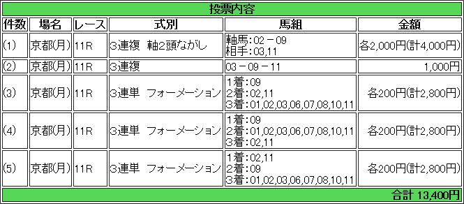 f:id:yu-ichi211:20180108045517p:plain