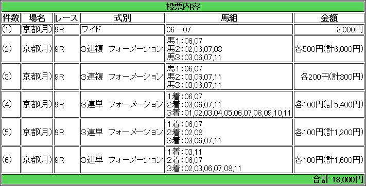 f:id:yu-ichi211:20180108045821p:plain