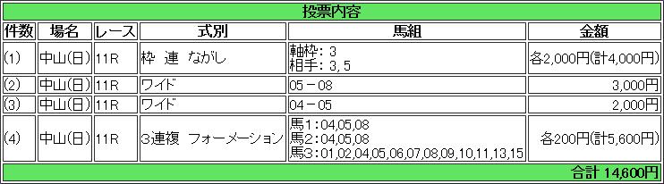 f:id:yu-ichi211:20180114014652p:plain