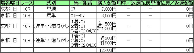 f:id:yu-ichi211:20180118132325p:plain