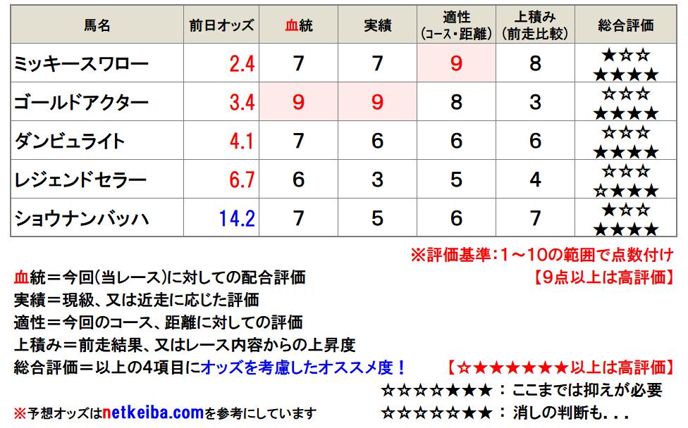 f:id:yu-ichi211:20180121044446p:plain
