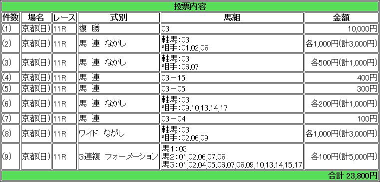 f:id:yu-ichi211:20180128051911p:plain