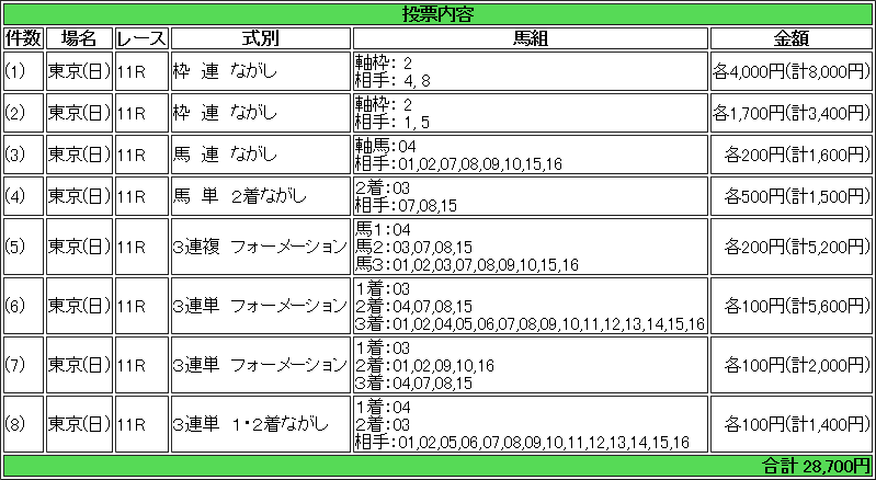 f:id:yu-ichi211:20180204022704p:plain