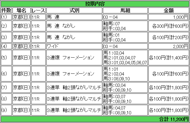 f:id:yu-ichi211:20180204023105p:plain