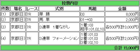f:id:yu-ichi211:20180204023254p:plain