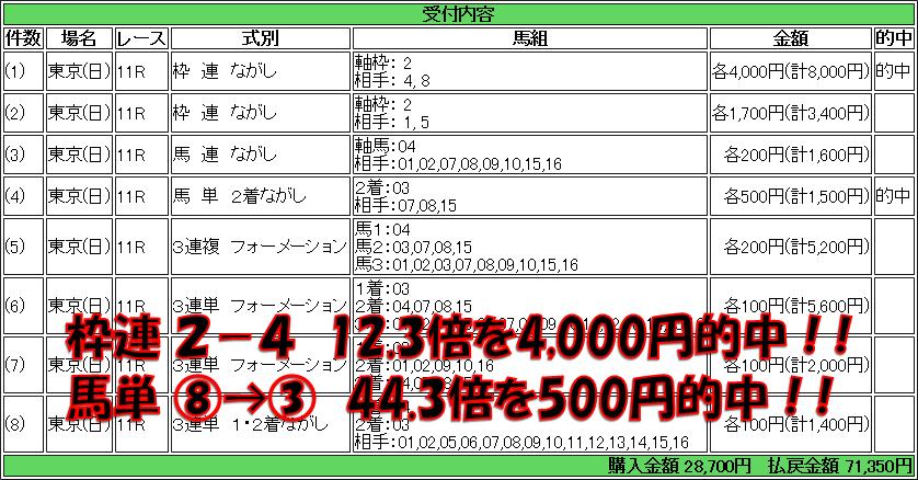 f:id:yu-ichi211:20180206025900p:plain
