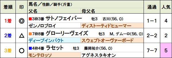 f:id:yu-ichi211:20180206030230p:plain