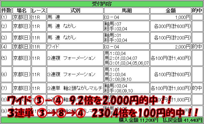f:id:yu-ichi211:20180206030251p:plain