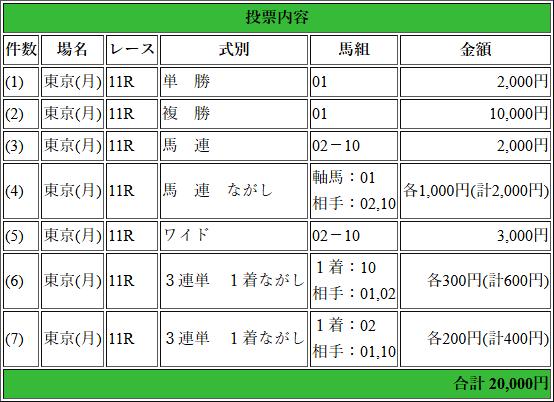f:id:yu-ichi211:20180212020001p:plain