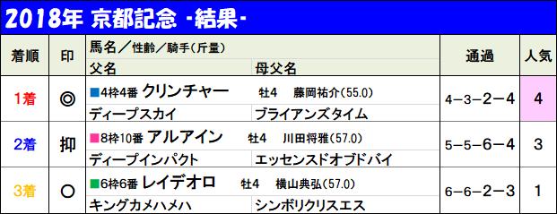 f:id:yu-ichi211:20180214021953p:plain