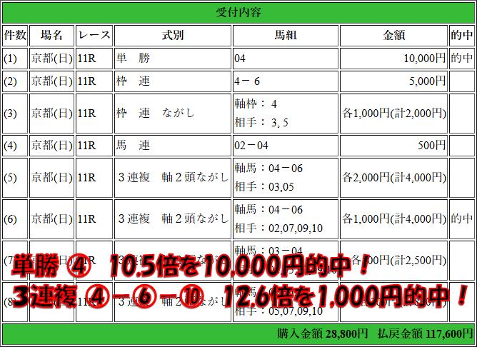 f:id:yu-ichi211:20180214022026p:plain