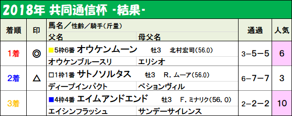 f:id:yu-ichi211:20180214022826p:plain