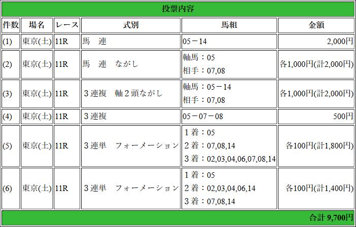 f:id:yu-ichi211:20180217034710p:plain