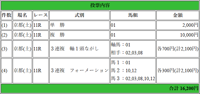 f:id:yu-ichi211:20180217035129p:plain
