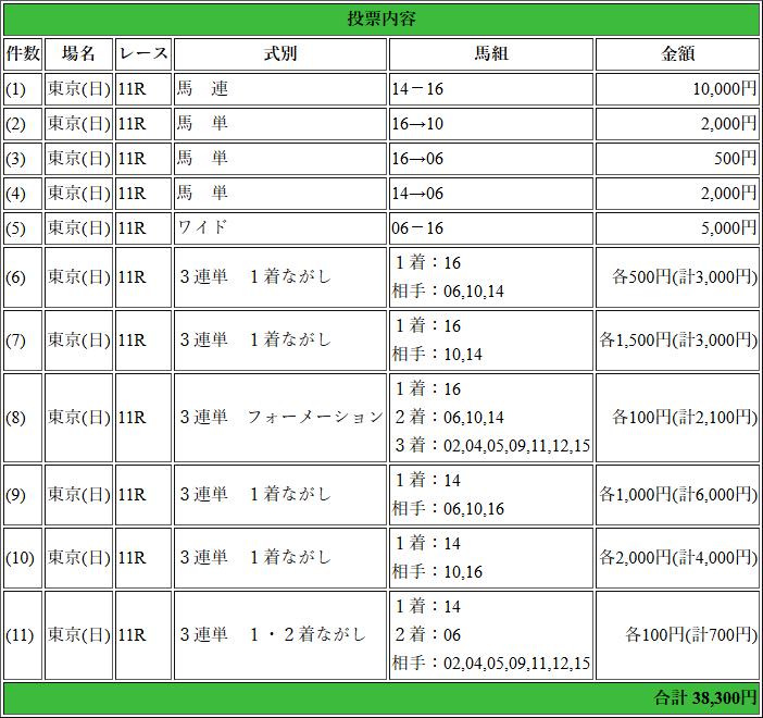 f:id:yu-ichi211:20180218031038p:plain